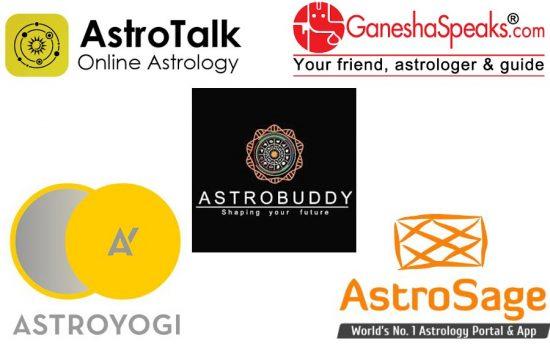 Astro Platforms
