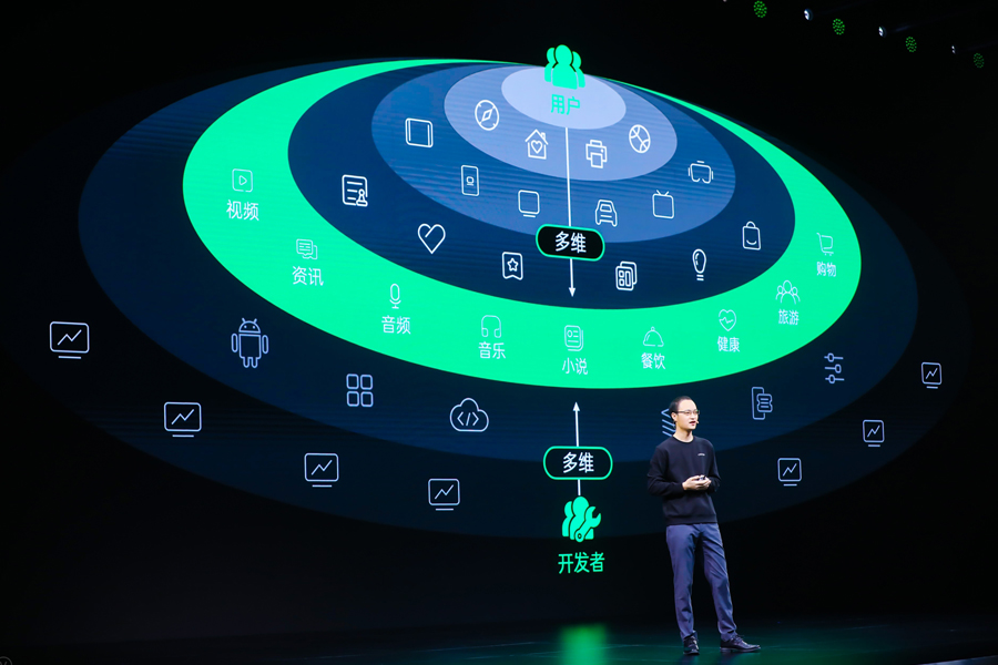 Oppo introduced innovative technologies and initiatives at Oppo Developer Conference 2021