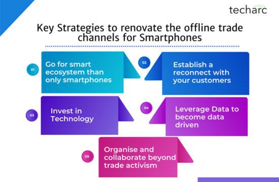 Techarc-Smart Seller Initiative