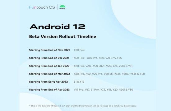 Vivo Android 12 Beta schedule